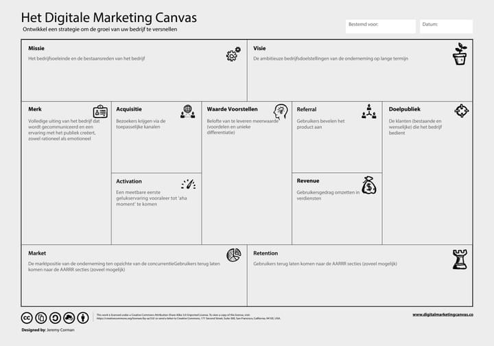 Digital-Marketing-Canvas_Dutch