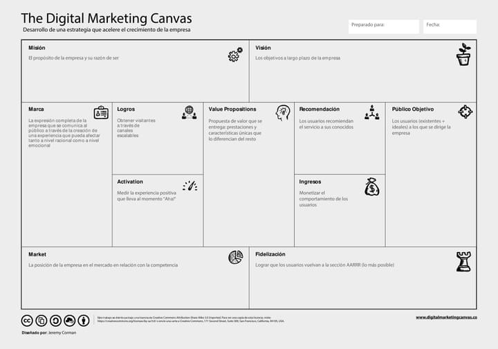 Digital-Marketing-Canvas_Español