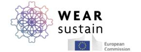 iBreve got funded by WearSustain EU initiative