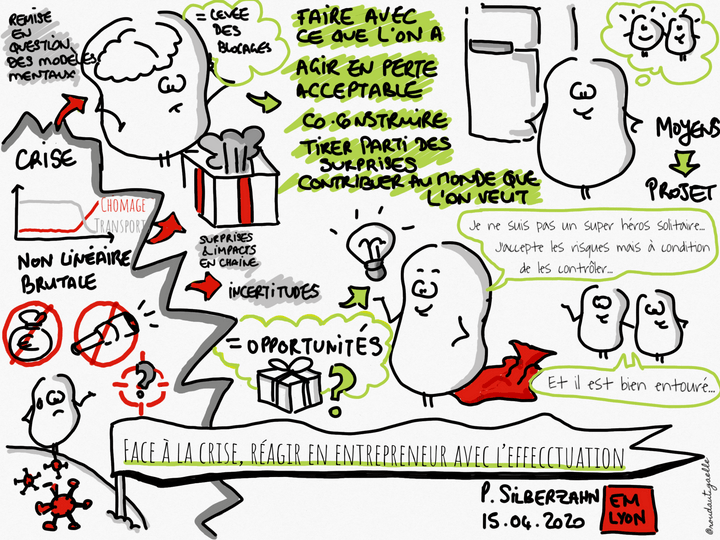 Sketchnote Effectuation by Gaëlle Roudaut
