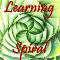 Learning Spiral, startover.xyz, Possibility Management