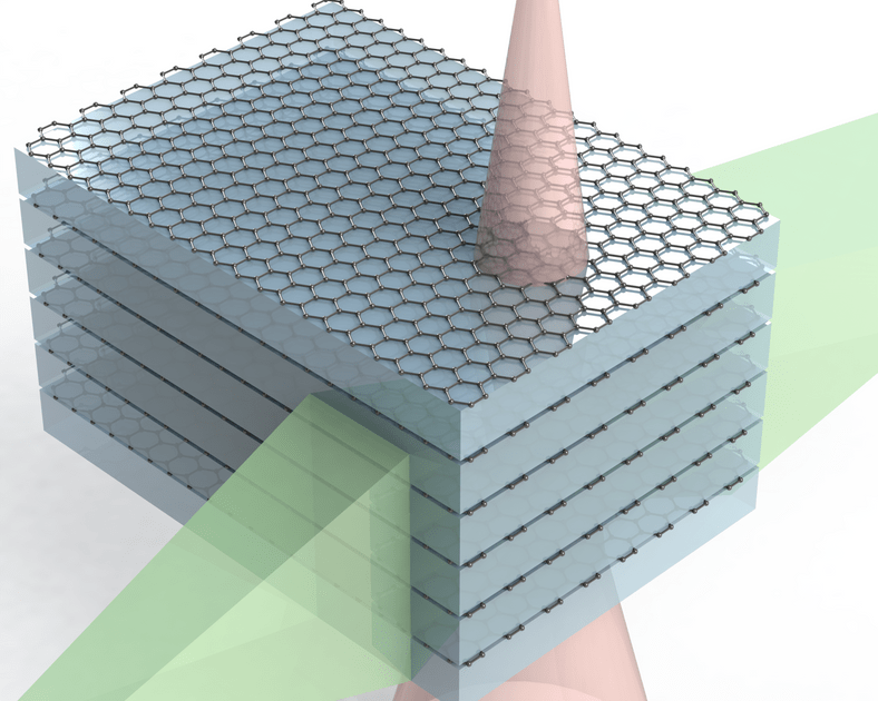 Nanoscale Heat Transfer @UNT