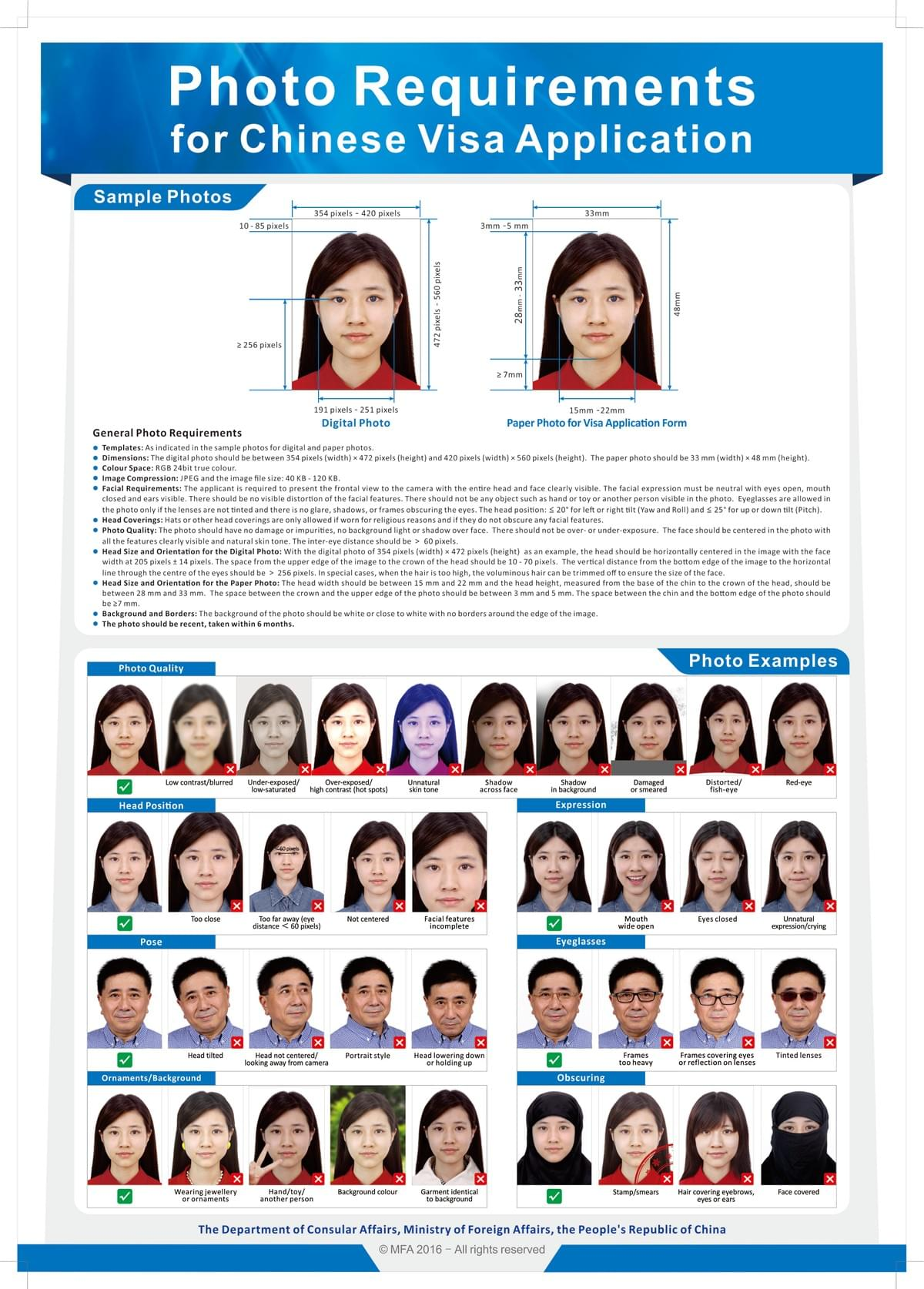 Phot Requirements for China Visa Application Form