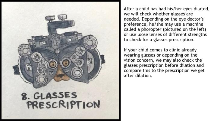 steps of the eye exam; refraction; glasses prescription; Eye Dogtor Julie; @carmel.md
