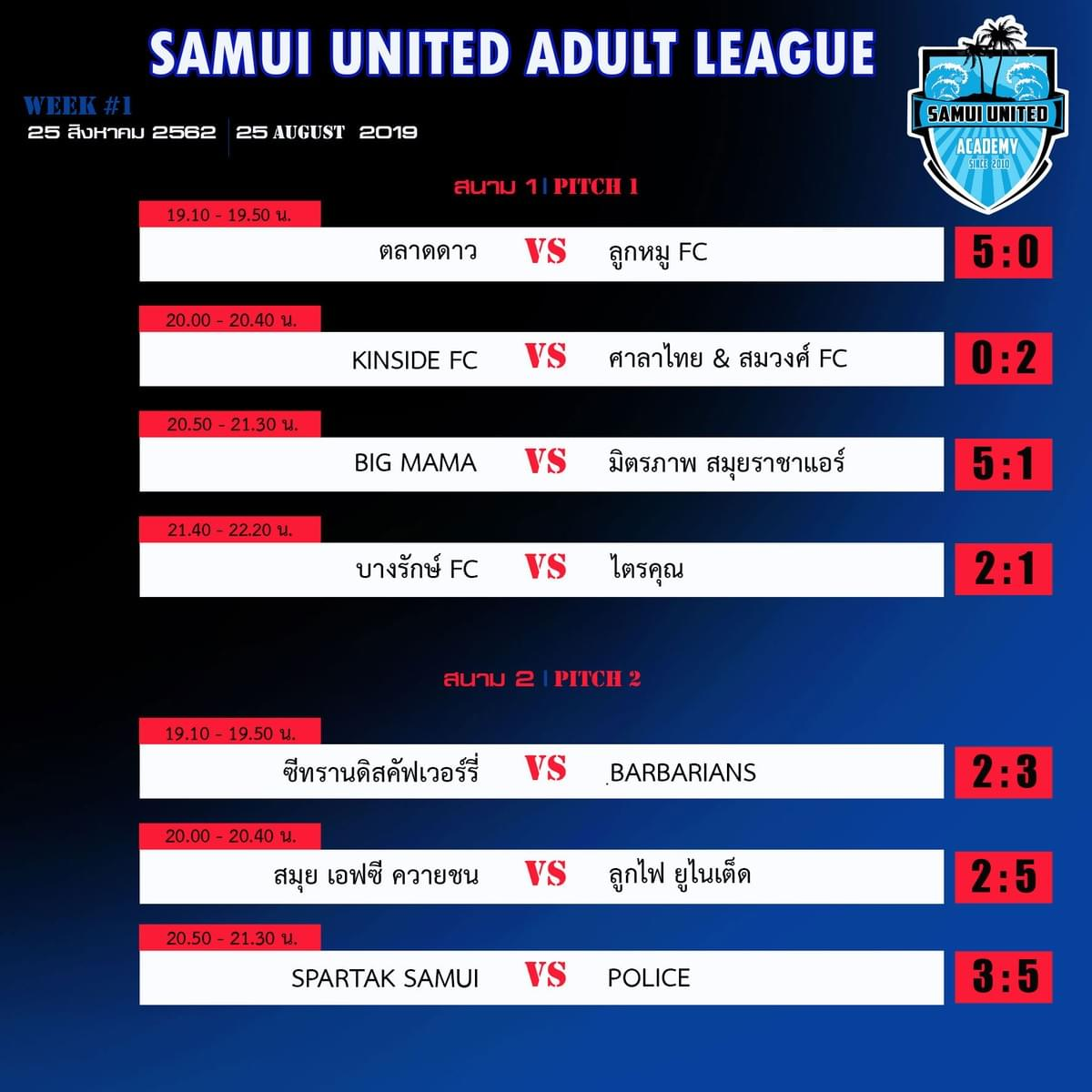 Samui United Adult League • Fixture 1 • Results
