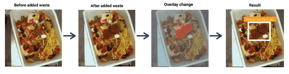 Winnow Solutions AI-lead bin to reduce food waste