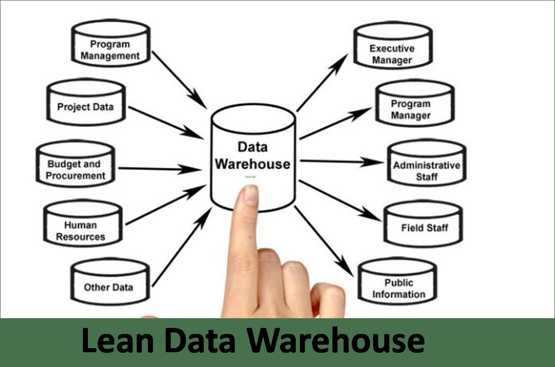 Rapid DWH Development - Data Warehouse Agile
