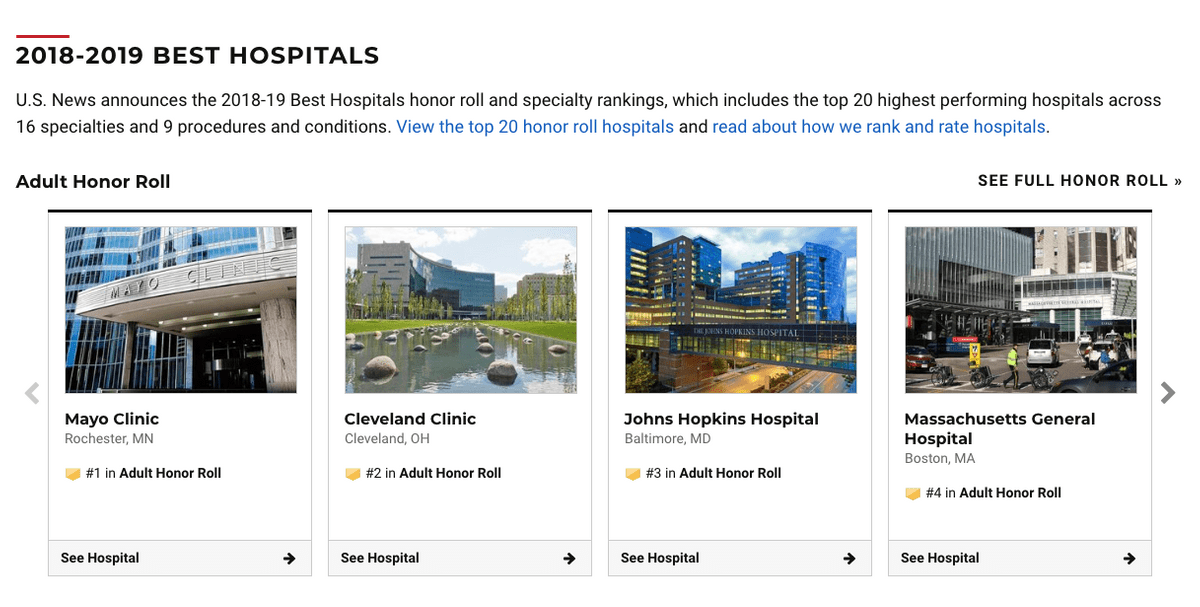 U.S. News' Best Hospitals rankings