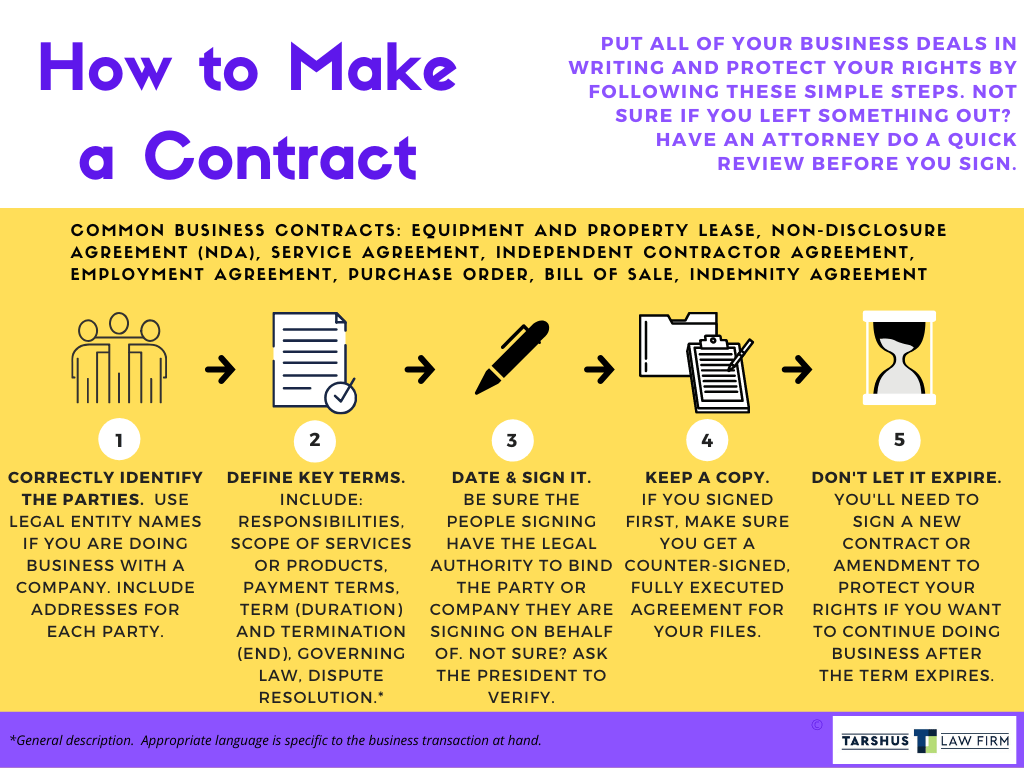 How to Make a Contract Tarshus Law Firm Business Attorney