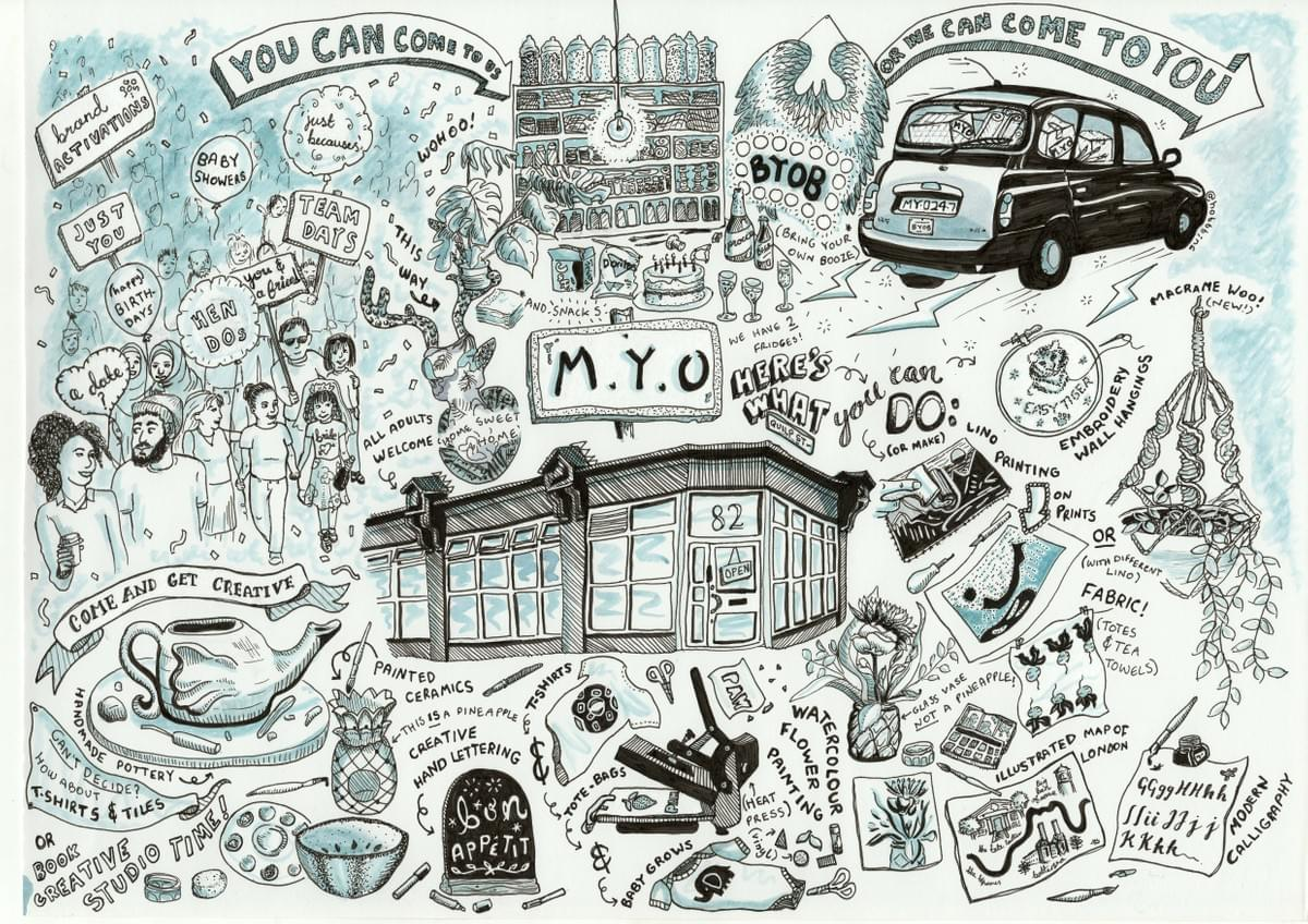M.Y.Os creative studio in a drawing