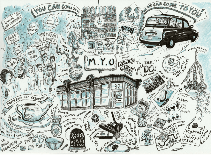M.Y.O in an image - creative classes London
