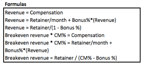 BDaaS Sales & Business Development Compensation Formulas