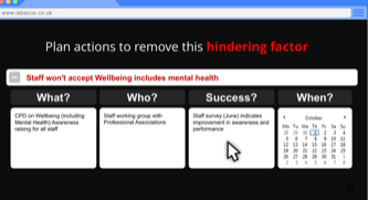 Plan what action will be taken in the School Wellbeing iAbacus to address each of the hindering factors.