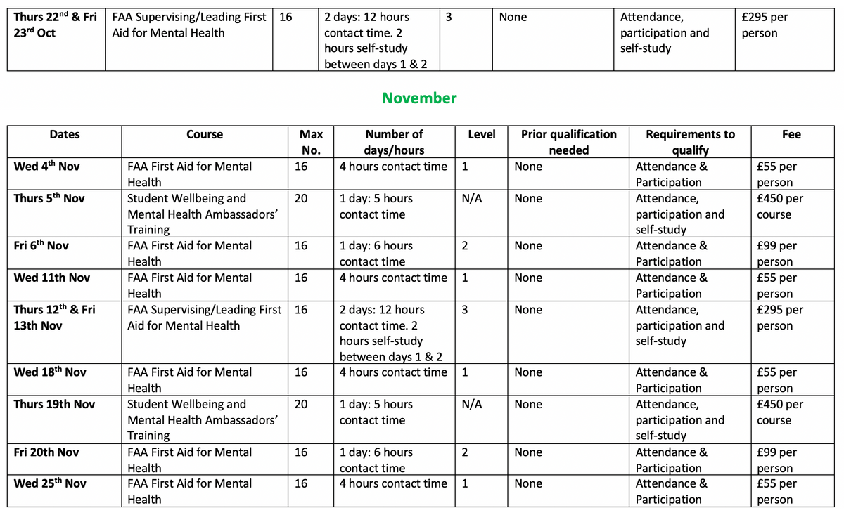 Timetable for First Aid for Mental Health Courses Autumn Term 2020-21