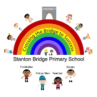Stanton Bridge Primary School, Coventry