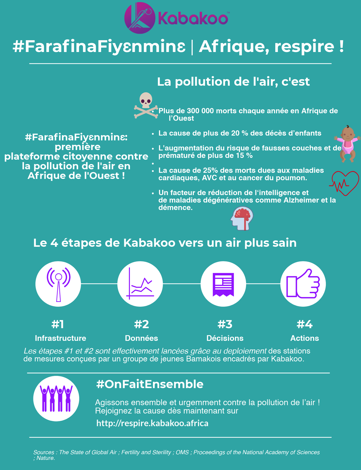 Air Pollution_Afrique_Fablab_air quality_Kabakoo
