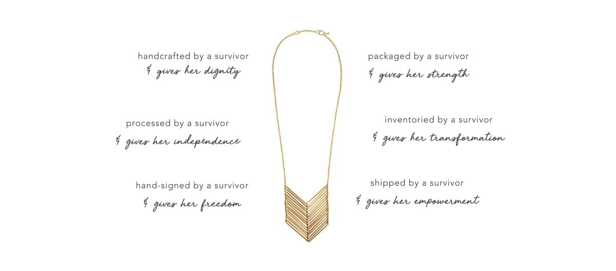 wear freedom jewelry to fight human trafficking