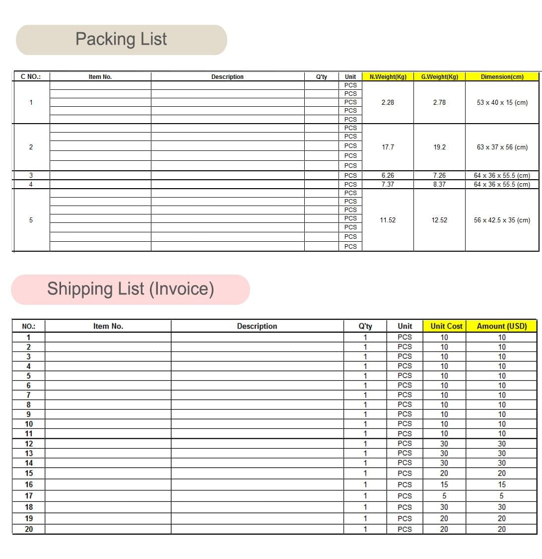 packing list 與 Shipping List 的差異