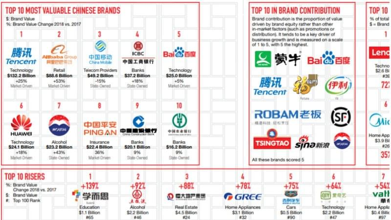 Chinese Brands Going Global
