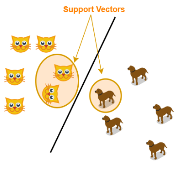 support vector machine (svm) diagram