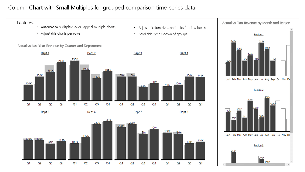 Column Chart with Small Multiples, a Microsoft Power BI dashboard from 3AG Systems