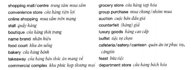 HƯỚNG DẪN TỪ A ĐẾN Z CÁCH TRẢ LỜI TOPIC THƯỜNG GẶP PART 1 IELTS SPEAKING: FOOD / HANDICRAFT / INDOOR ACTIVITY / MOBILE PHONE / FILM / MUSIC / NAME / NOISE / SHOPPING / SPORTS / TRAVEL / TV PROGRAM / WEATHER