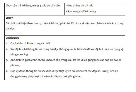 Hướng dẫn từng bước cách làm dạng Multiple Choice trong IELTS READING