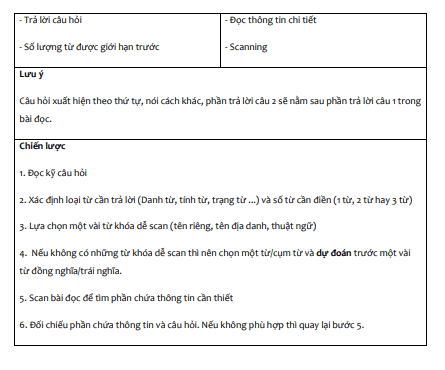 Hướng dẫn từ A đến Z Cách Làm dạng bài Short – Answer trong