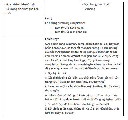 HƯỚNG DẪN TỪ A - Z CÁCH LÀM DẠNG TABLE COMPLETION & SUMMARY