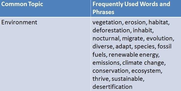 Từ Vựng Band 8 0 Topic Environment: Tất Tần Tật Vocabularies