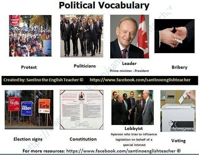 Từ vựng Topic Law - Government - Politics IELTS Writing và Speaking