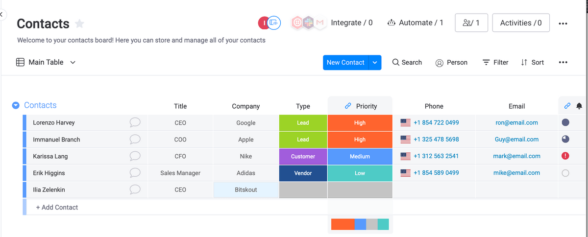 monday.com contacts template that we will augment with Bitskout AI for sentiment check