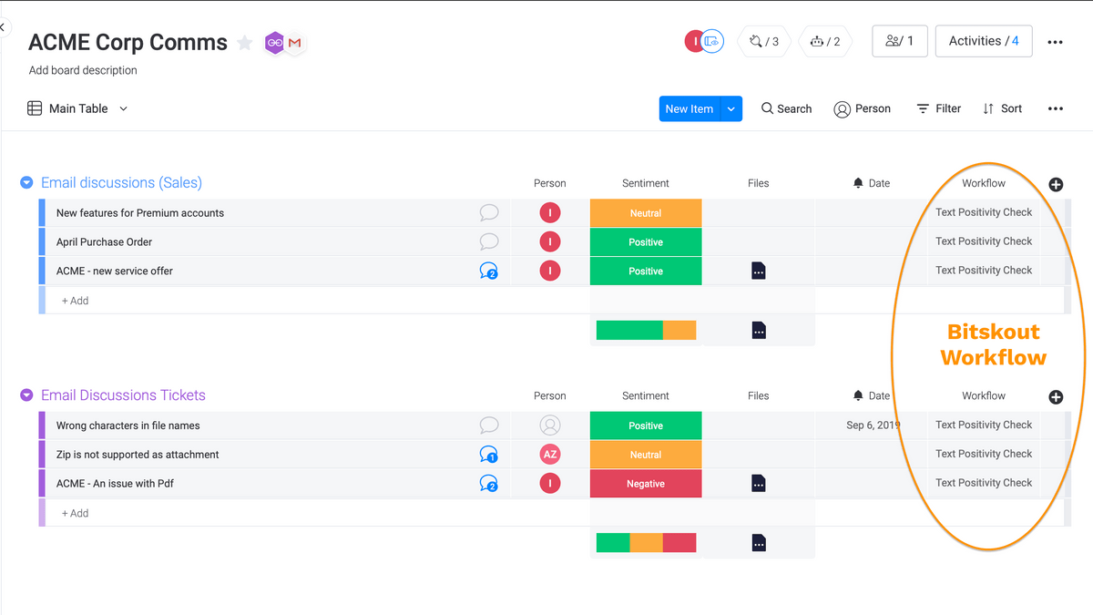 Monday.com board with Bitskout AI workflows to check text sentiment.