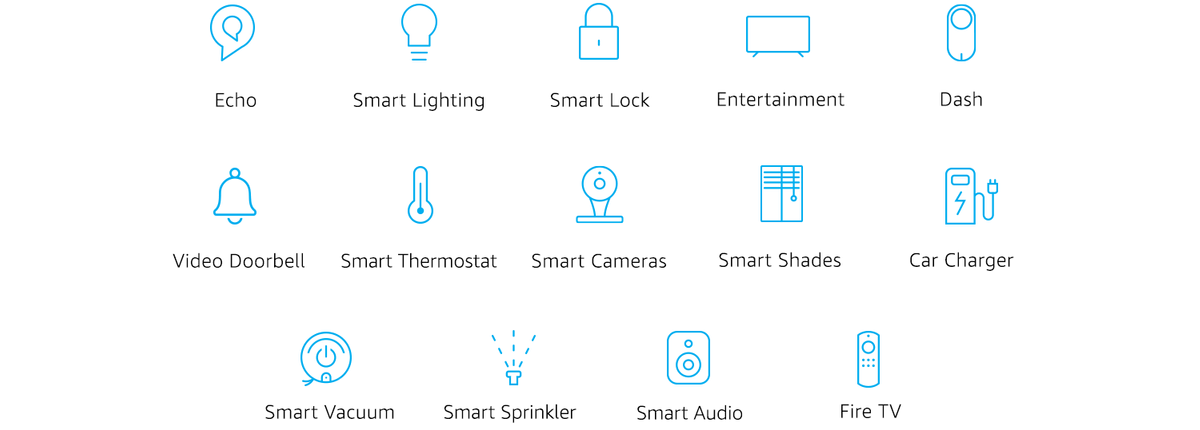 Smart Home Devices Featured at Smart Home Week US - Orlando, Florida