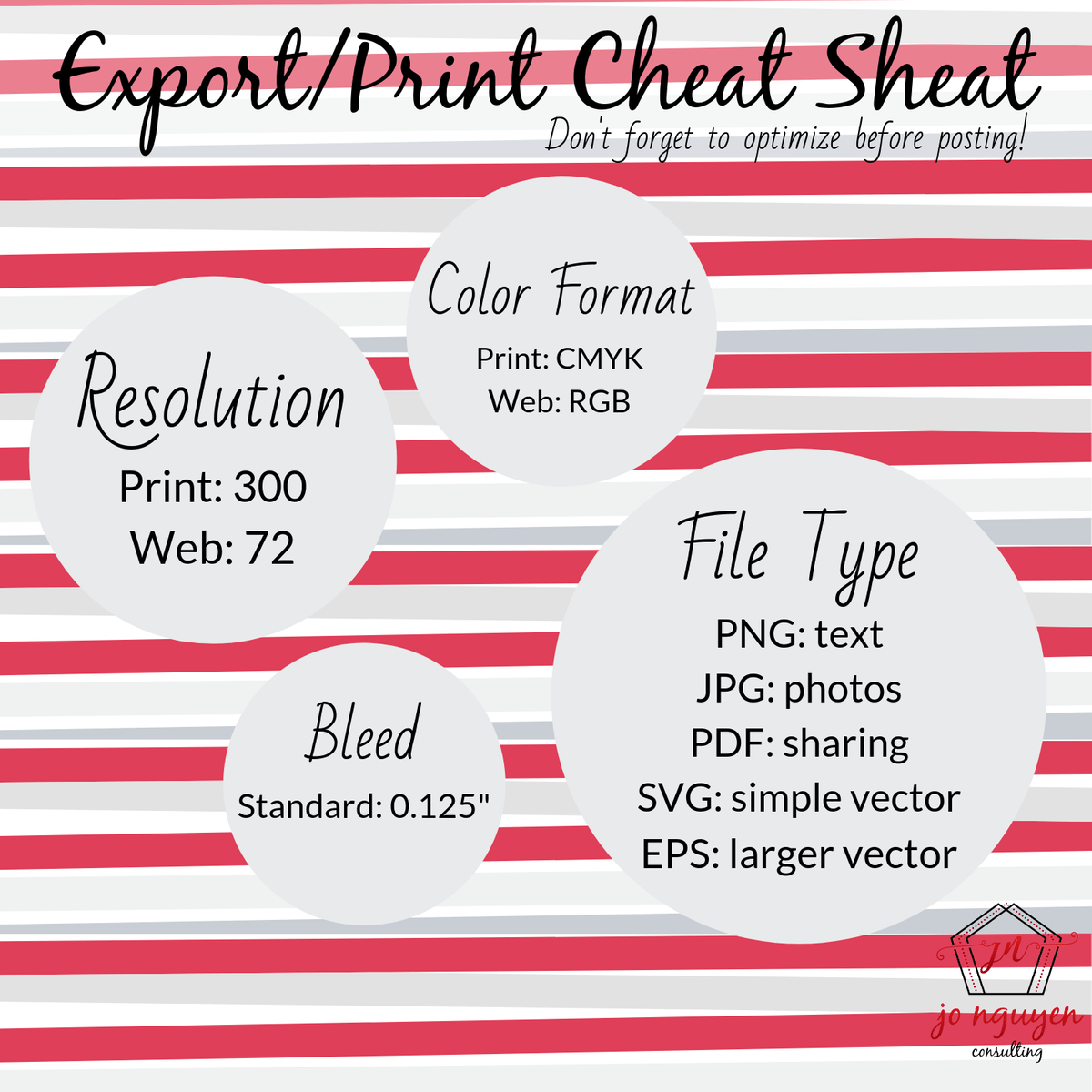 Jo Nguyen Consulting: Export/Print Cheat Sheet
