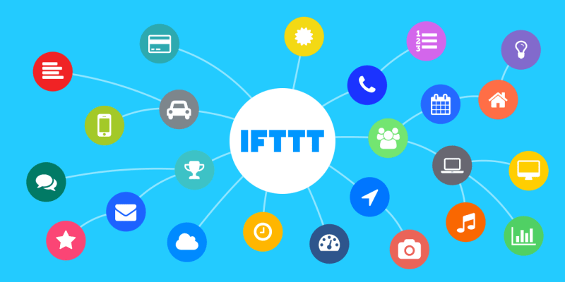 Smart Home Integrated with IFTTT | Smart Home Hub | Smart Home Integration