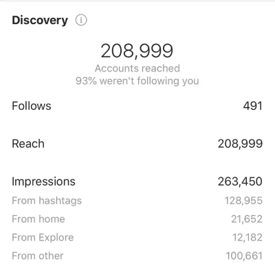 Instagram hashtags for discovery