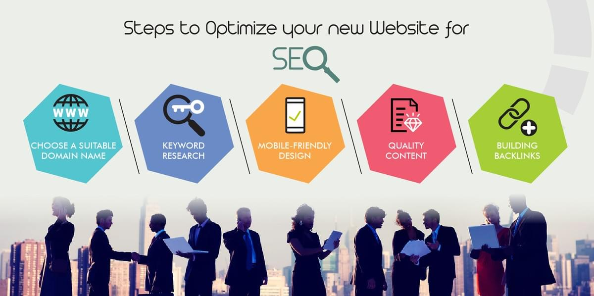 Step by Step guide to optimizing your new Website