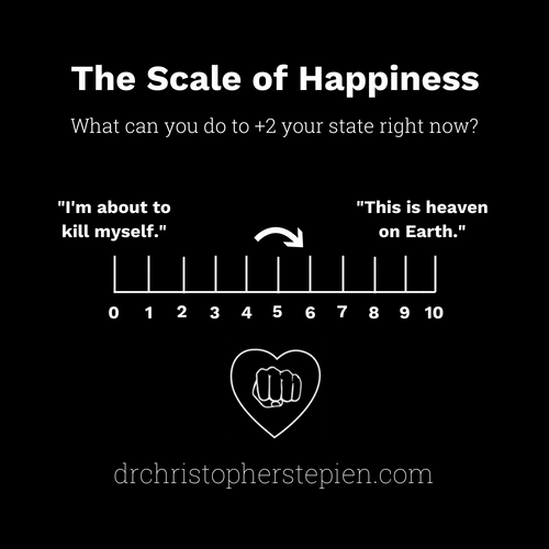loneliness-scale-of-happiness