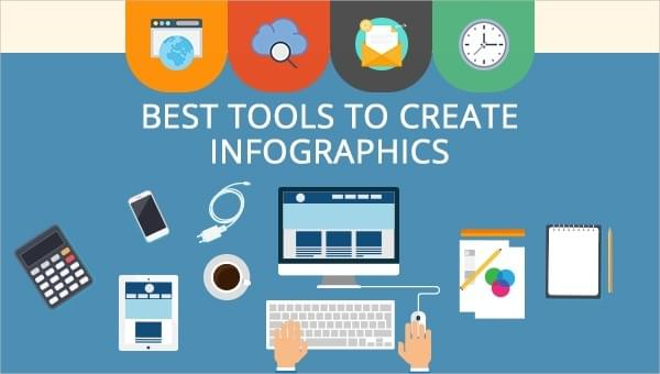 Top tools for creating infographics - Techonlogy