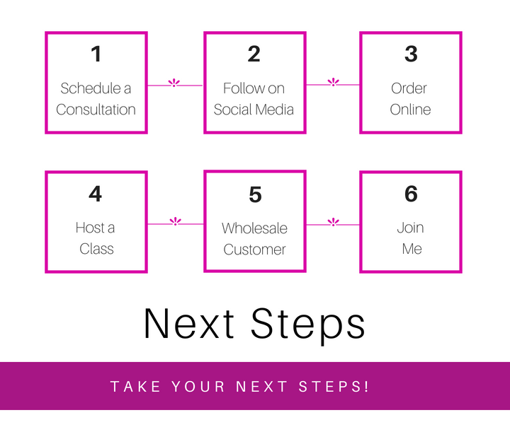 step by step: order essential oils online no matter if you are from Germany, Sweden, UK or other places in Europe