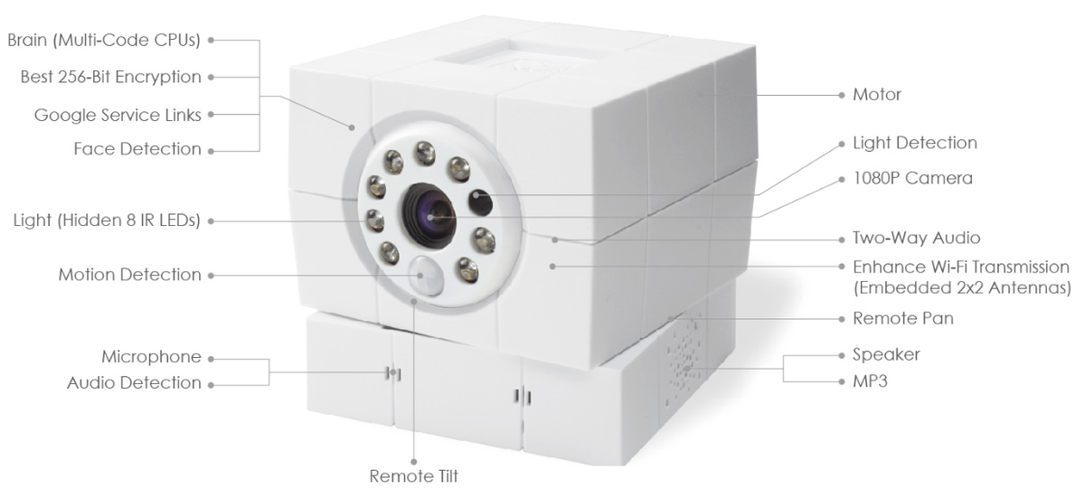 close up of Fairy security camera hardware