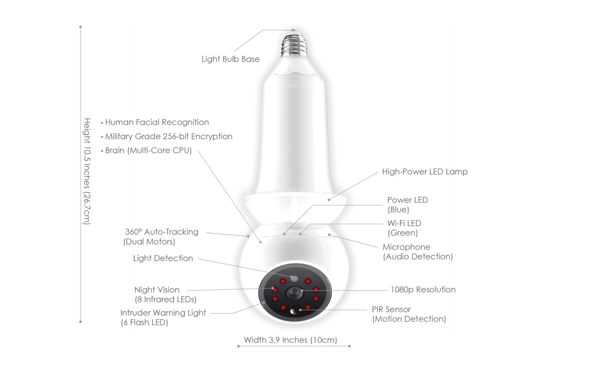 close up of Zeus hardware amaryllo security camera biometric analytics