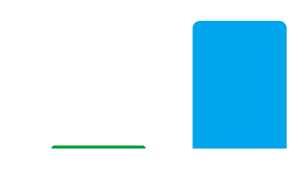 MSL incident rate