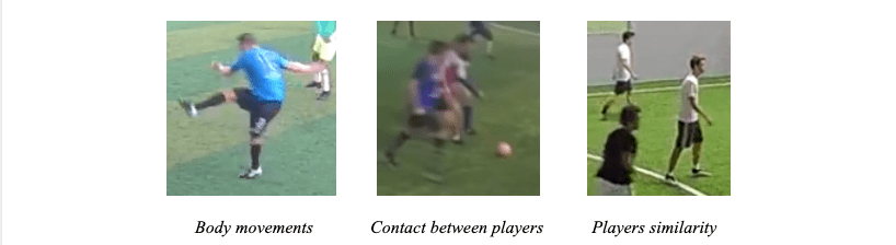 Body movements             Contact between players           Players similarity