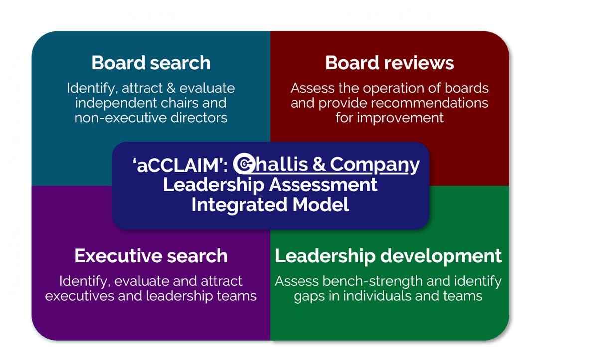 Board search Australia, board reviews Australia, Leadership assessment Australia, Leadership development Australia; Board governance reviews Australia