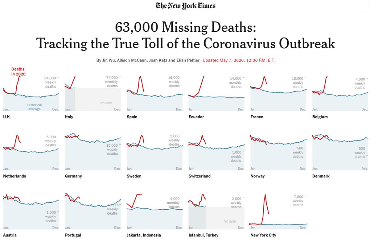 世界 死亡 者 コロナ