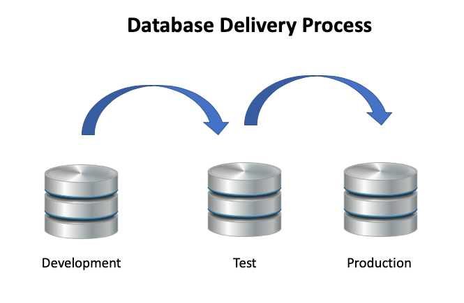 Agile Data Warehouse Development