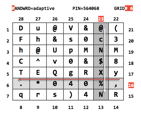 One Time Grid Grid Key