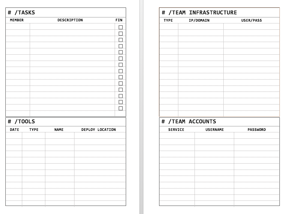 Red Team Planner Engagement Template